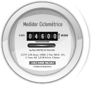 medidor ciclometrico